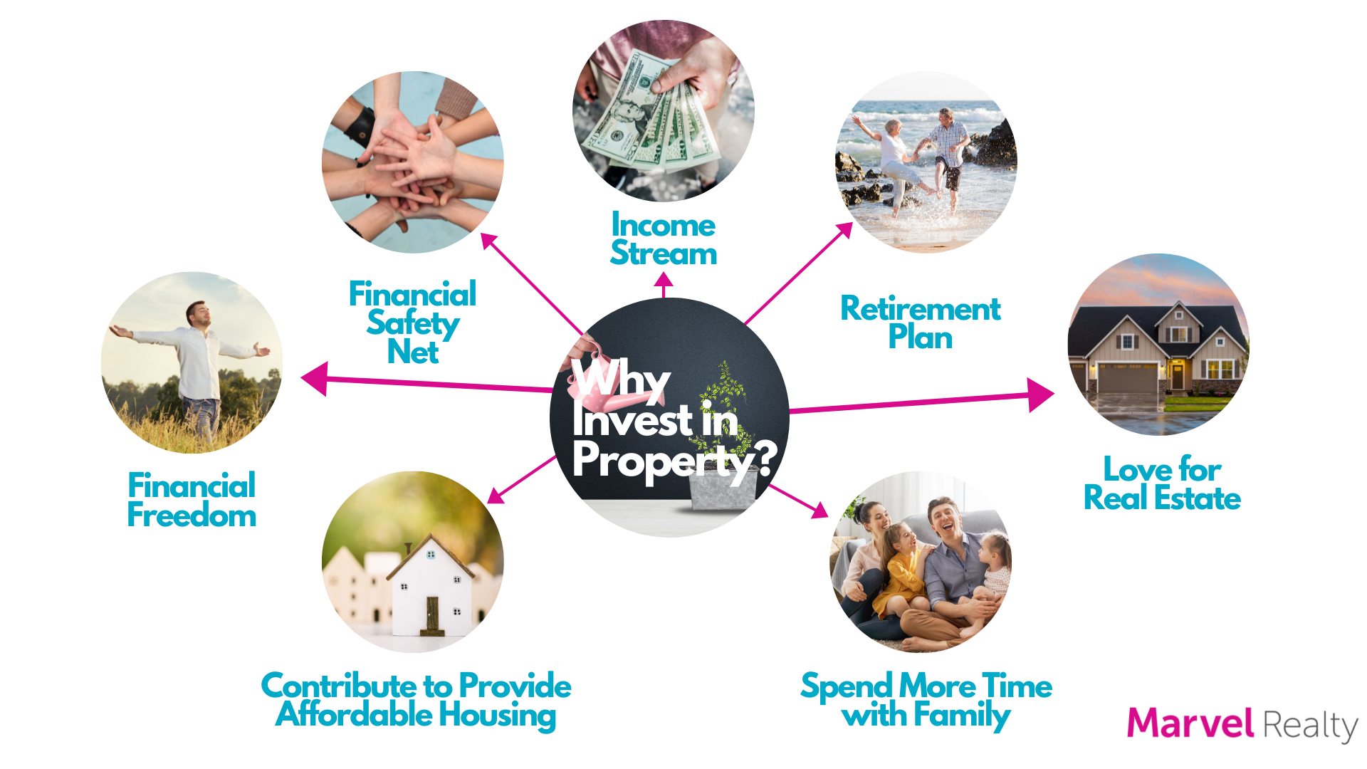 Why-Invest-in-Property
